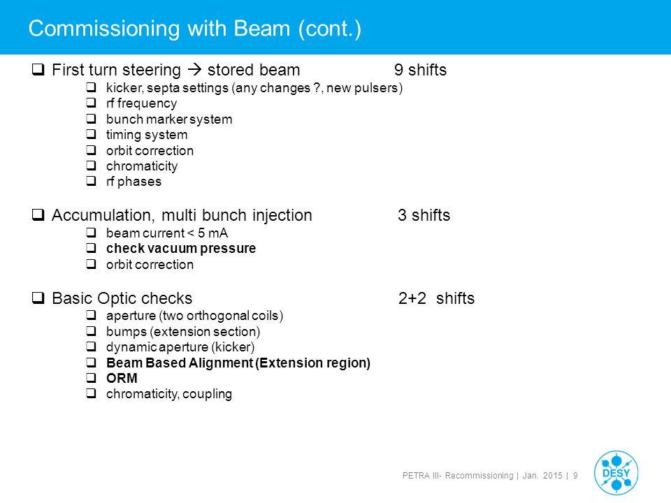 PETRA III- Recommissioning | Jan. 2015 | 40 Feb 15, restore correct settings of quads