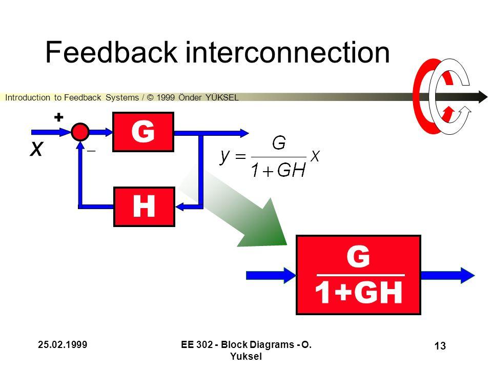 Introduction to Feedback Systems / © 1999 Önder YÜKSEL 25.02.1999EE 302 - Block Diagrams - O.
