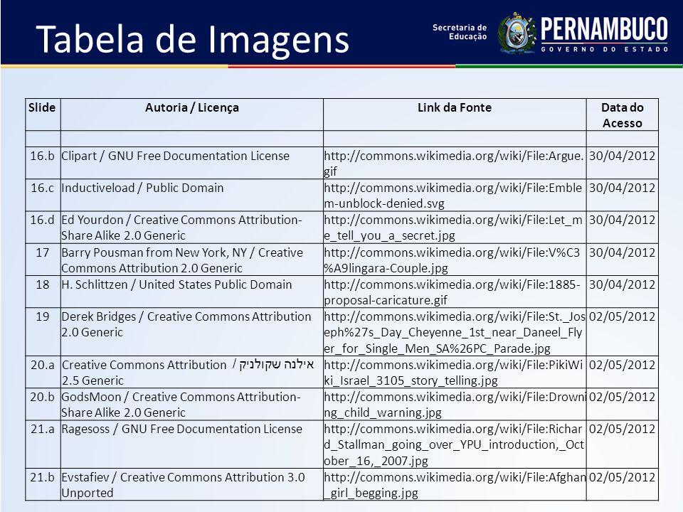 Tabela de Imagens SlideAutoria / LicençaLink da FonteData do Acesso 16.bClipart / GNU Free Documentation Licensehttp://commons.wikimedia.org/wiki/File:Argue.