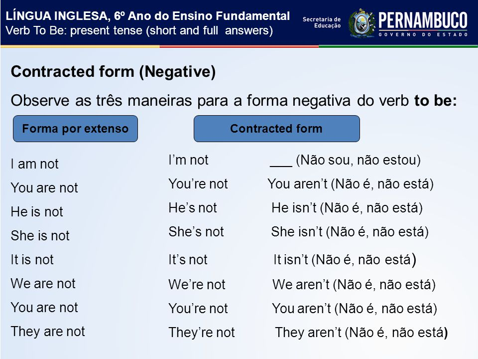 Contracted form (Negative) Observe as três maneiras para a forma negativa do verb to be: Forma por extenso I am not You are not He is not She is not It is not We are not You are not They are not Contracted form I'm not ___ (Não sou, não estou) You're not You aren't (Não é, não está) He's not He isn't (Não é, não está) She's not She isn't (Não é, não está) It's not It isn't (Não é, não está ) We're not We aren't (Não é, não está) You're not You aren't (Não é, não está) They're not They aren't (Não é, não está) LÍNGUA INGLESA, 6º Ano do Ensino Fundamental Verb To Be: present tense (short and full answers)