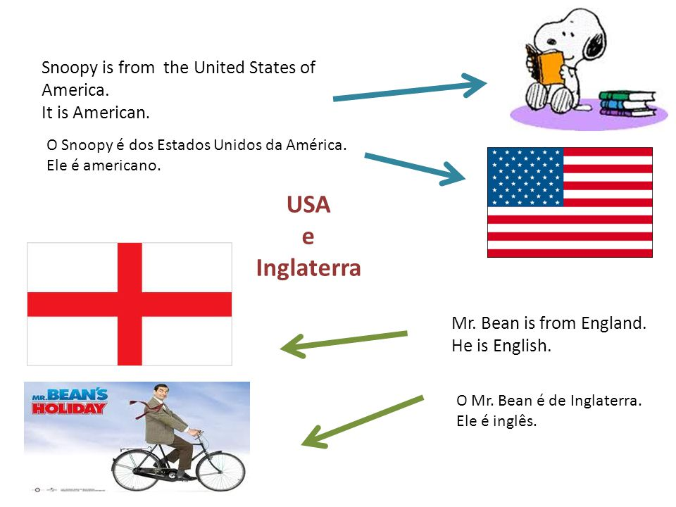 Snoopy is from the United States of America. It is American.