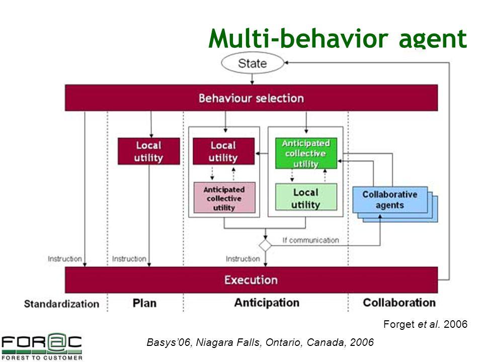 Basys'06, Niagara Falls, Ontario, Canada, 2006 Multi-behavior agent Forget et al. 2006
