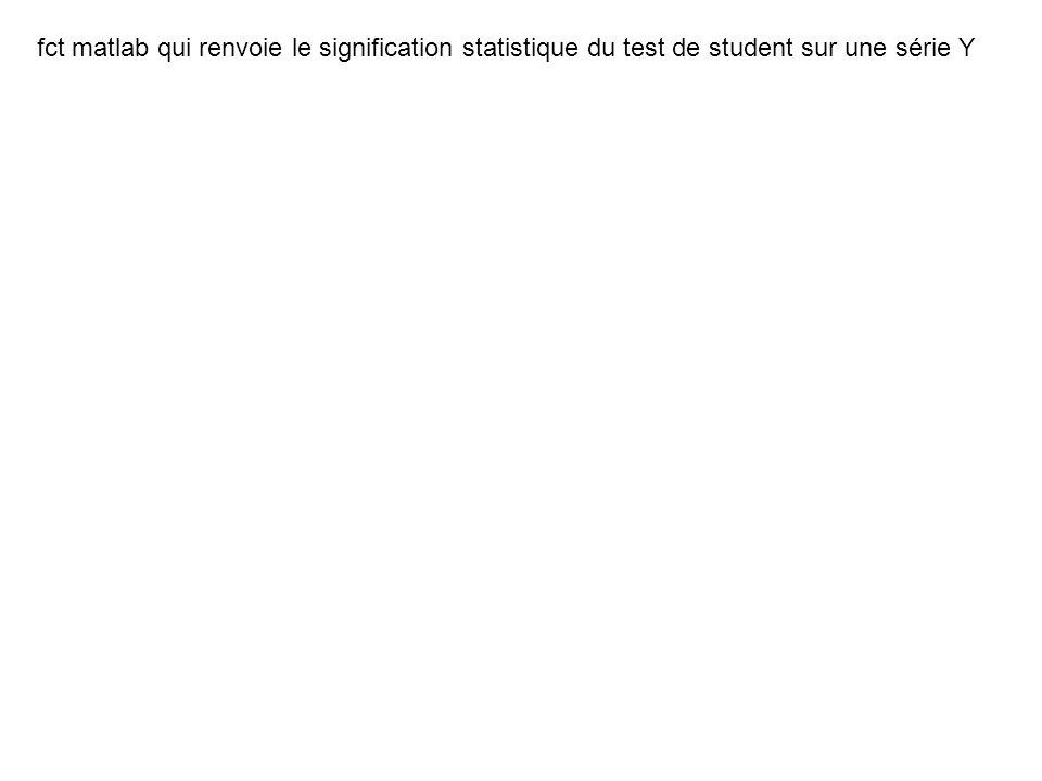fct matlab qui renvoie le signification statistique du test de student sur une série Y