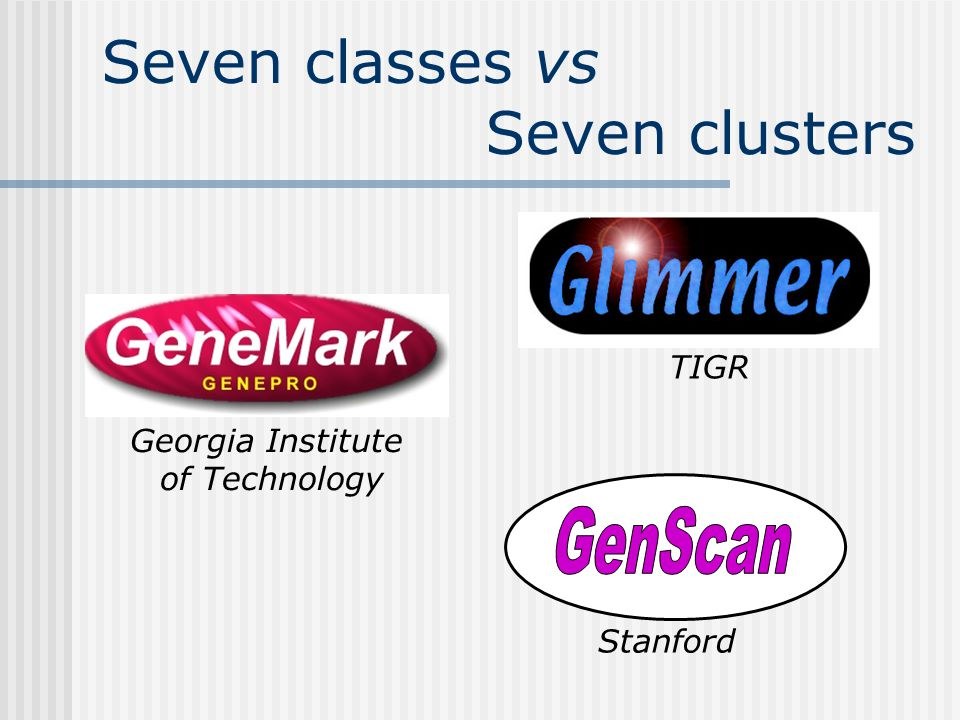 Seven classes vs Seven clusters Stanford TIGR Georgia Institute of Technology
