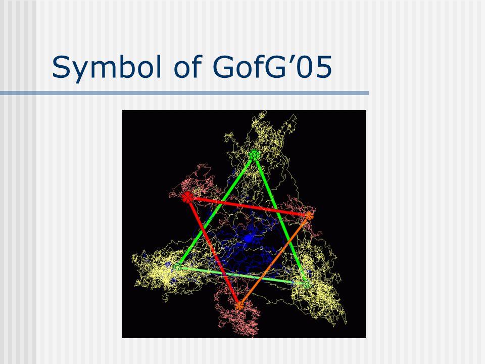 Symbol of GofG'05