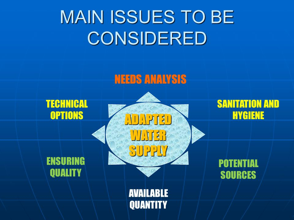 MAIN ISSUES TO BE CONSIDERED NEEDS ANALYSIS POTENTIAL SOURCES TECHNICAL OPTIONS ENSURING QUALITY SANITATION AND HYGIENE AVAILABLE QUANTITY ADAPTED WATER SUPPLY