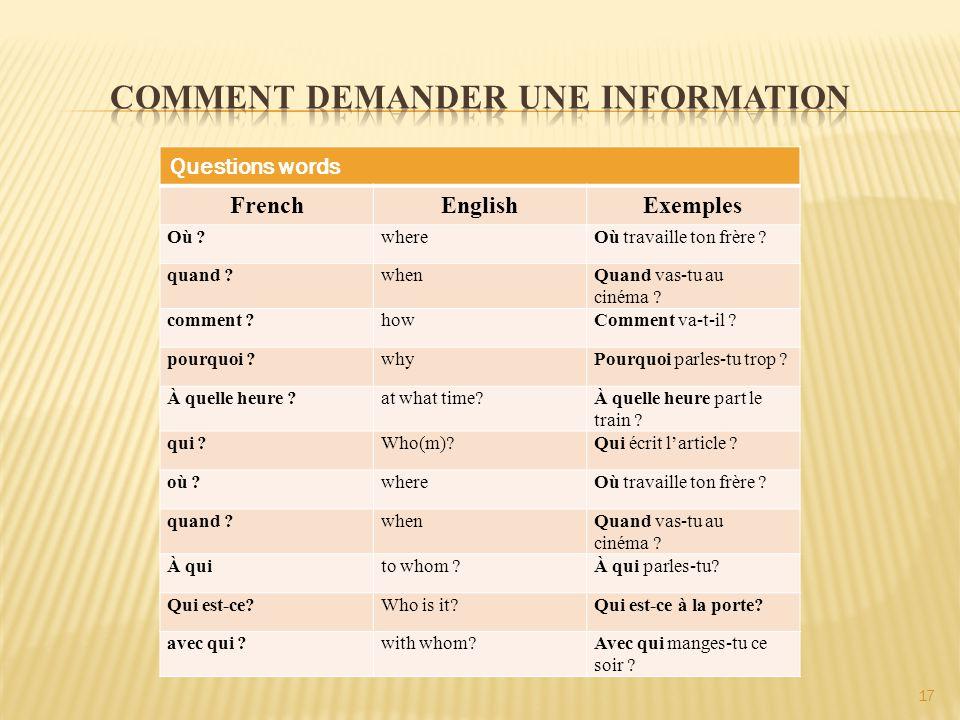 Questions words FrenchEnglishExemples Où ?whereOù travaille ton frère ? quand ?whenQuand vas-tu au cinéma ? comment ?howComment va-t-il ? pourquoi ?wh