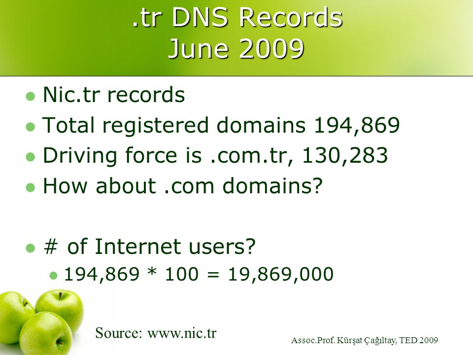 Assoc.Prof. Kürşat Çağıltay, TED 2009.tr DNS Records June 2009 Nic.tr records Total registered domains 194,869 Driving force is.com.tr, 130,283 How ab