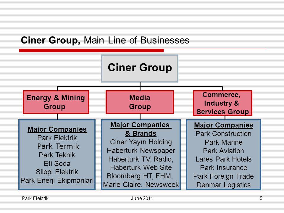 Park ElektrikJune 201136 Margins (%)1Q101Q11 Gross Profit Margin5067 Operational Profit Margin2963 EBITDA Margin4273 Net Profit Margin2354