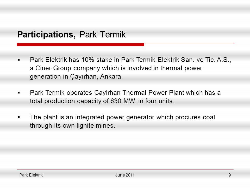 Park ElektrikJune 20119 Participations, Park Termik  Park Elektrik has 10% stake in Park Termik Elektrik San.