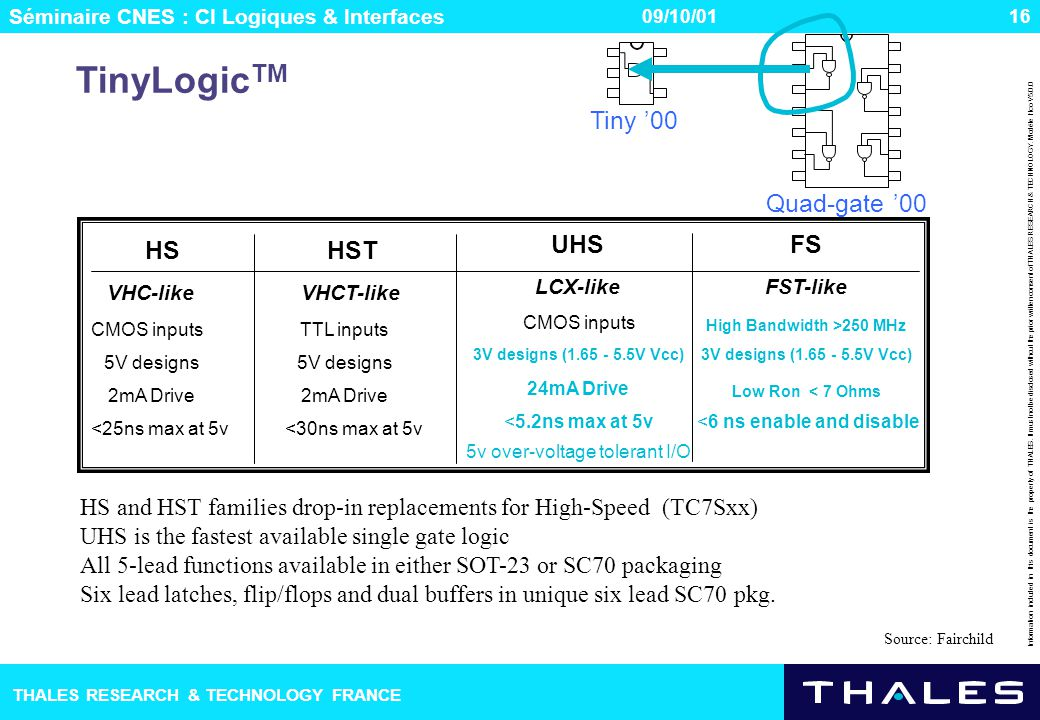 Séminaire CNES : CI Logiques & Interfaces THALES RESEARCH & TECHNOLOGY FRANCE Information included in this document is the property of THALES.