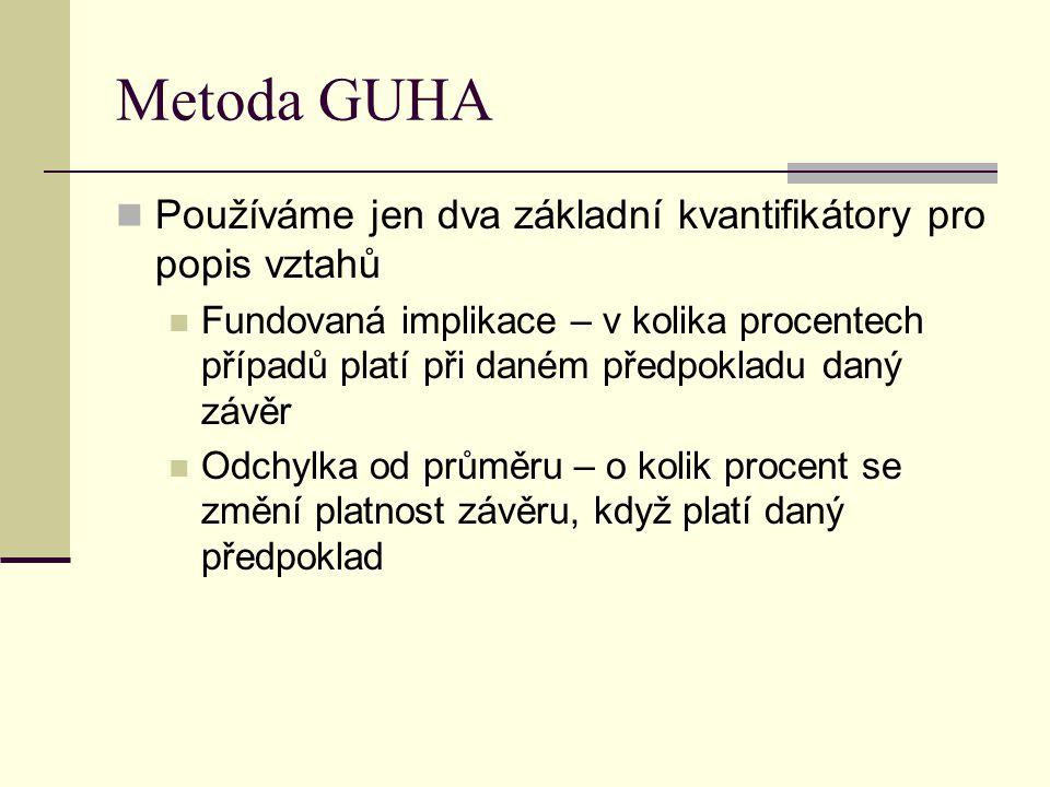 Metoda GUHA Používáme jen dva základní kvantifikátory pro popis vztahů Fundovaná implikace – v kolika procentech případů platí při daném předpokladu d