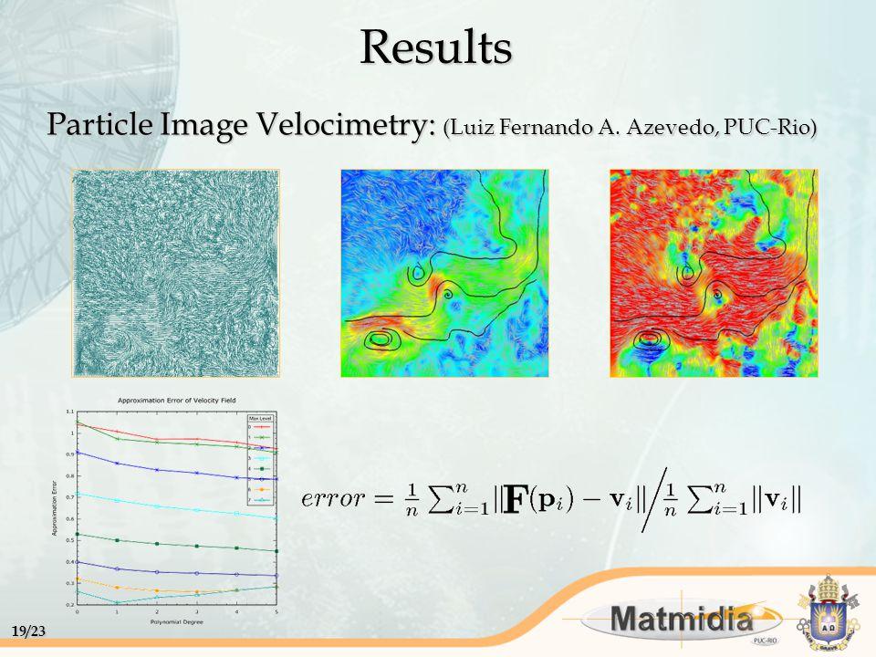 19/23 Particle Image Velocimetry: (Luiz Fernando A. Azevedo, PUC-Rio) Results