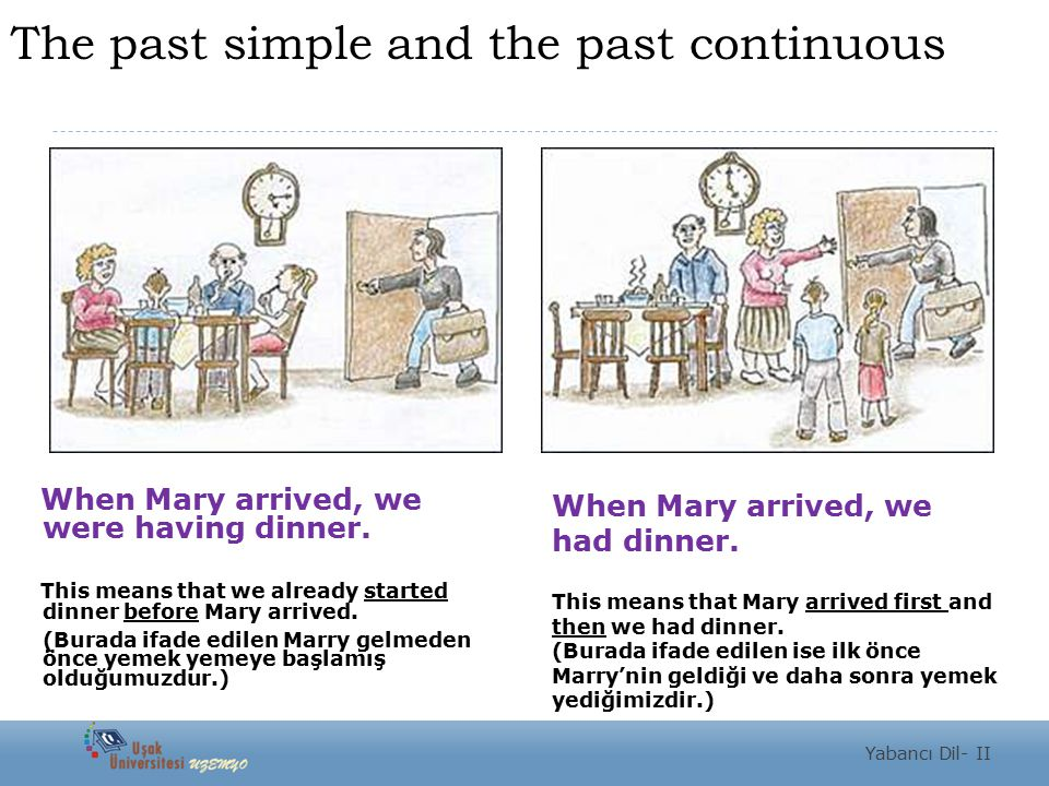 The past simple and the past continuous When Mary arrived, we were having dinner.