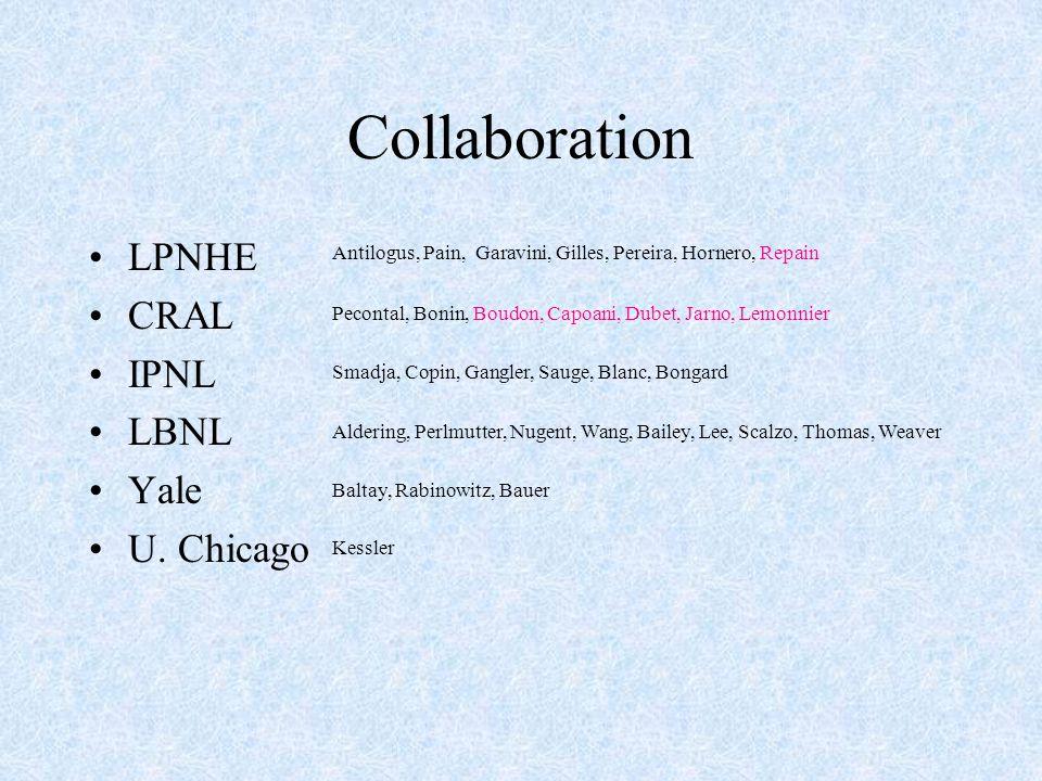 Collaboration LPNHE CRAL IPNL LBNL Yale U.