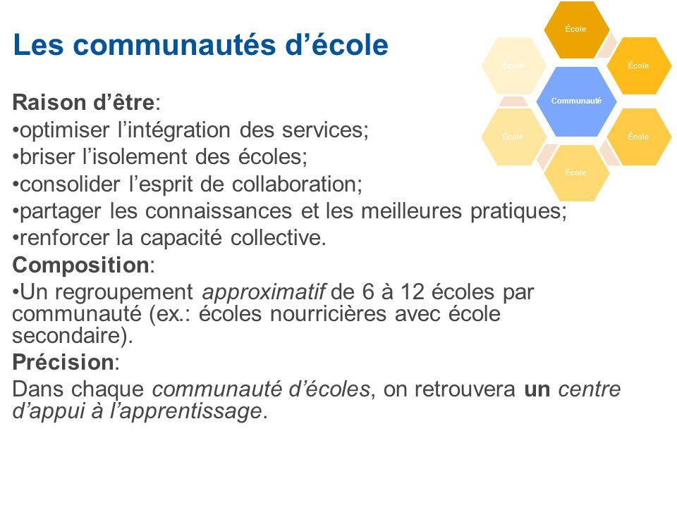 Les communautés d'école Raison d'être: optimiser l'intégration des services; briser l'isolement des écoles; consolider l'esprit de collaboration; part