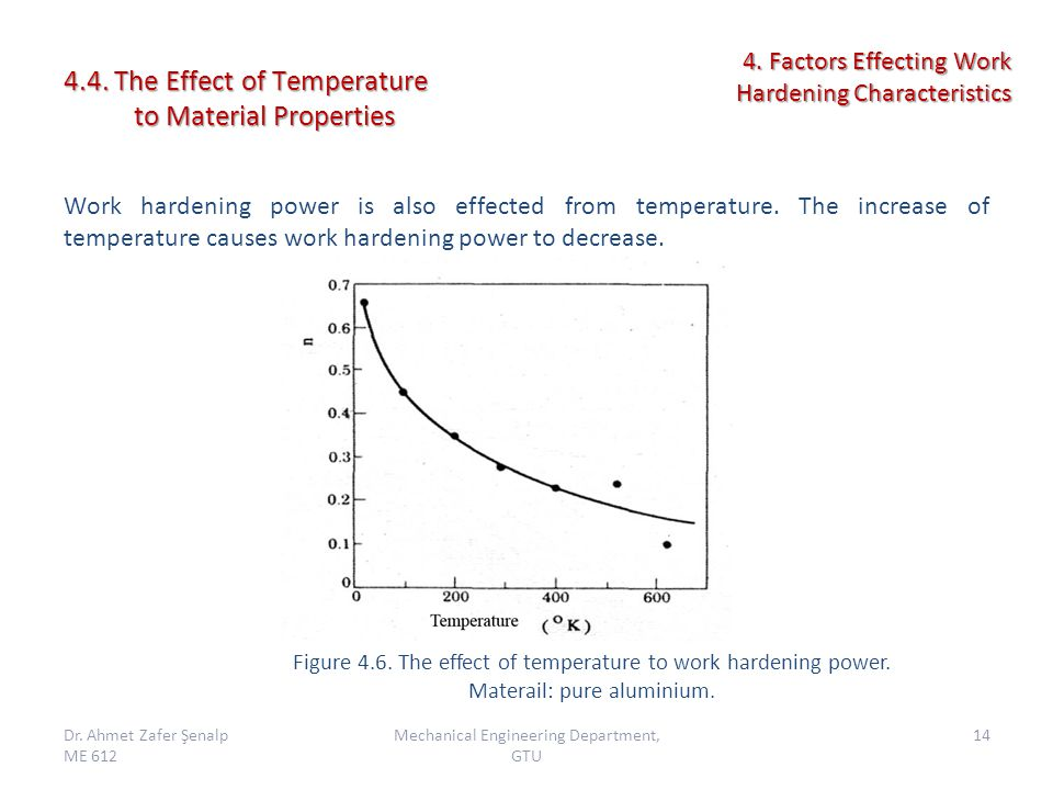 4.4. The Effect of Temperature to Material Properties Work hardening power is also effected from temperature. The increase of temperature causes work