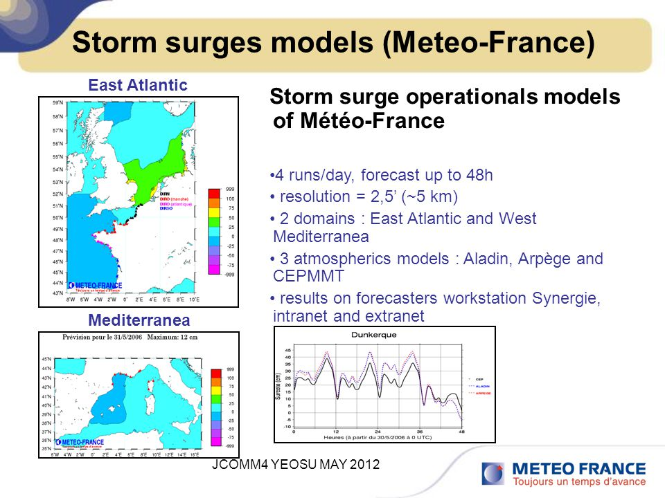 JCOMM4 YEOSU MAY 2012 Storm surges models (Meteo-France) Storm surge operationals models of Météo-France 4 runs/day, forecast up to 48h resolution = 2,5' (~5 km) 2 domains : East Atlantic and West Mediterranea 3 atmospherics models : Aladin, Arpège and CEPMMT results on forecasters workstation Synergie, intranet and extranet East Atlantic Mediterranea