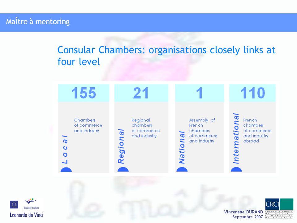 MaÎtre à mentoring Vincenette DURAND Septembre 2007 Consular Chambers: organisations closely links at four level MaÎtre à mentoring