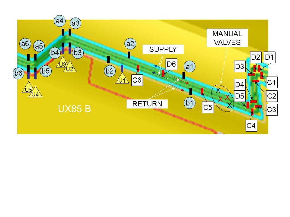 X X X X RETURN SUPPLY a1 a2 a3 a5 a6 b1 b2 b3b4 b5 b6 C1 C2 C3 C4 C5 D1D2 D3 D4 D5 D6 MANUAL VALVES C6 U1 U3 U2 U5 U4 UX85 B a4