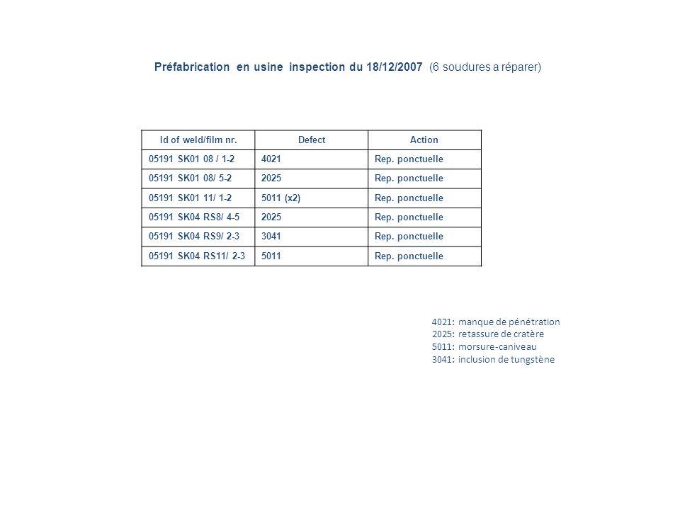 Id of weld/film nr.DefectAction 05191 SK01 08 / 1-24021Rep.