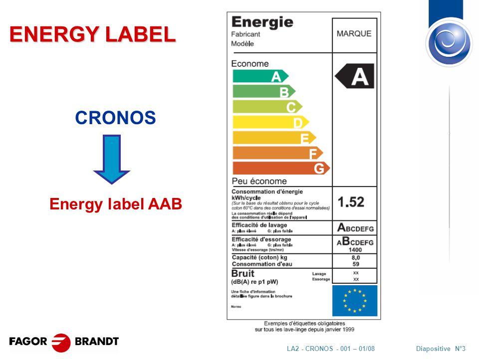 Diapositive N°44LA2 - CRONOS - 001 – 01/08 MAIN COMPONENTS Washing unit Cuve en polytenax 21,6 kg 6,4 kg 3,6 kg