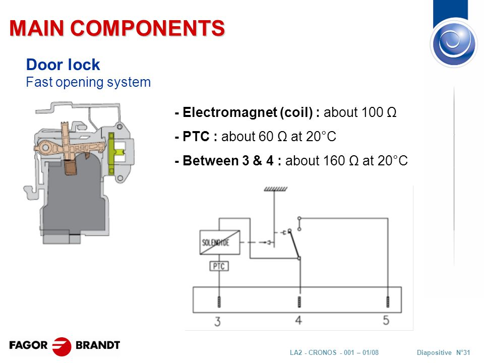 Diapositive N°31LA2 - CRONOS - 001 – 01/08 MAIN COMPONENTS Door lock Fast opening system - Electromagnet (coil) : about 100 Ω - PTC : about 60 Ω at 20°C - Between 3 & 4 : about 160 Ω at 20°C