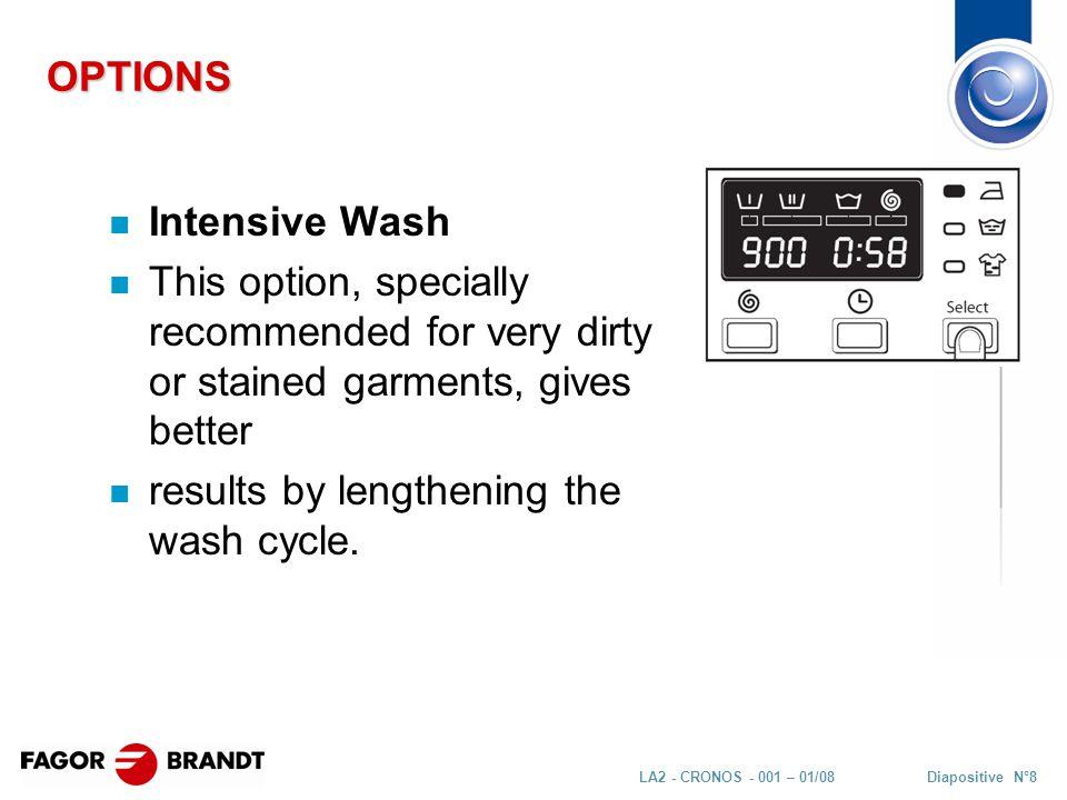 Diapositive N°19LA2 - CRONOS - 001 – 01/08 Door opening - Handly - Electrically USE