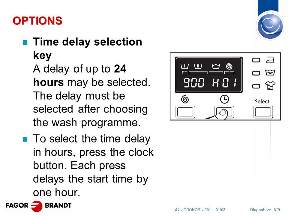 Diapositive N°50LA2 - CRONOS - 001 – 01/08 CODES DEFAUTS Indications données à l'utilisateur