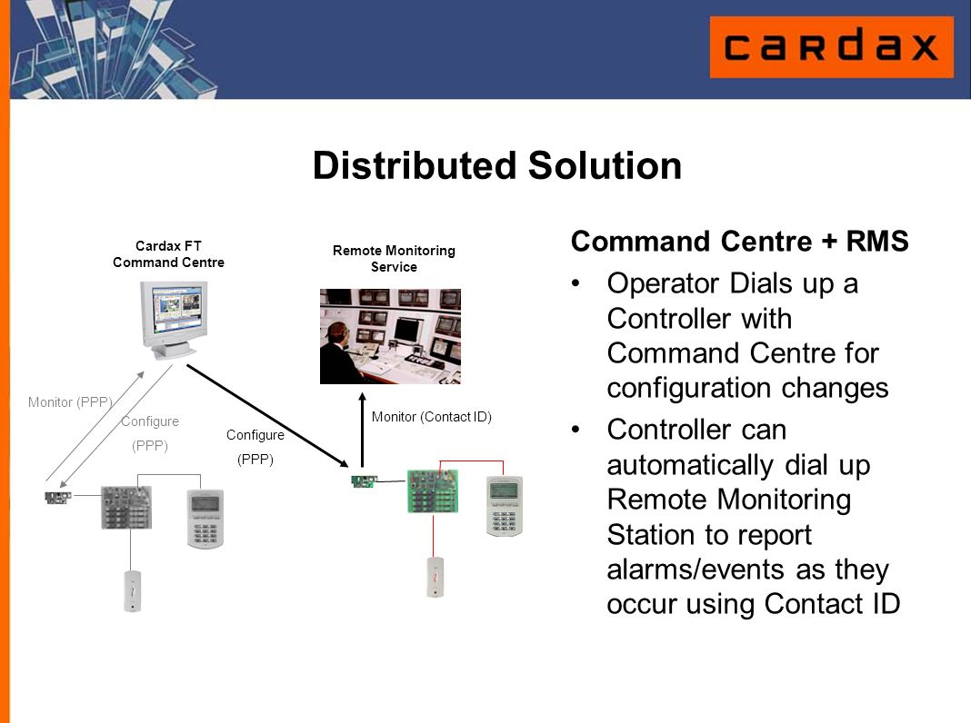 System Division System division enables a site to be divided amongst operators for system management and monitoring An operator can only see / manage their division