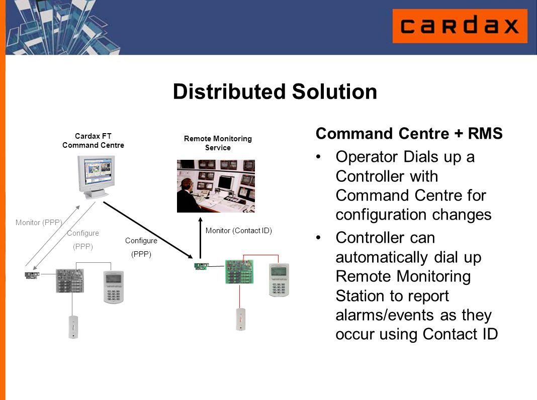 Cardax FT Technology Platform