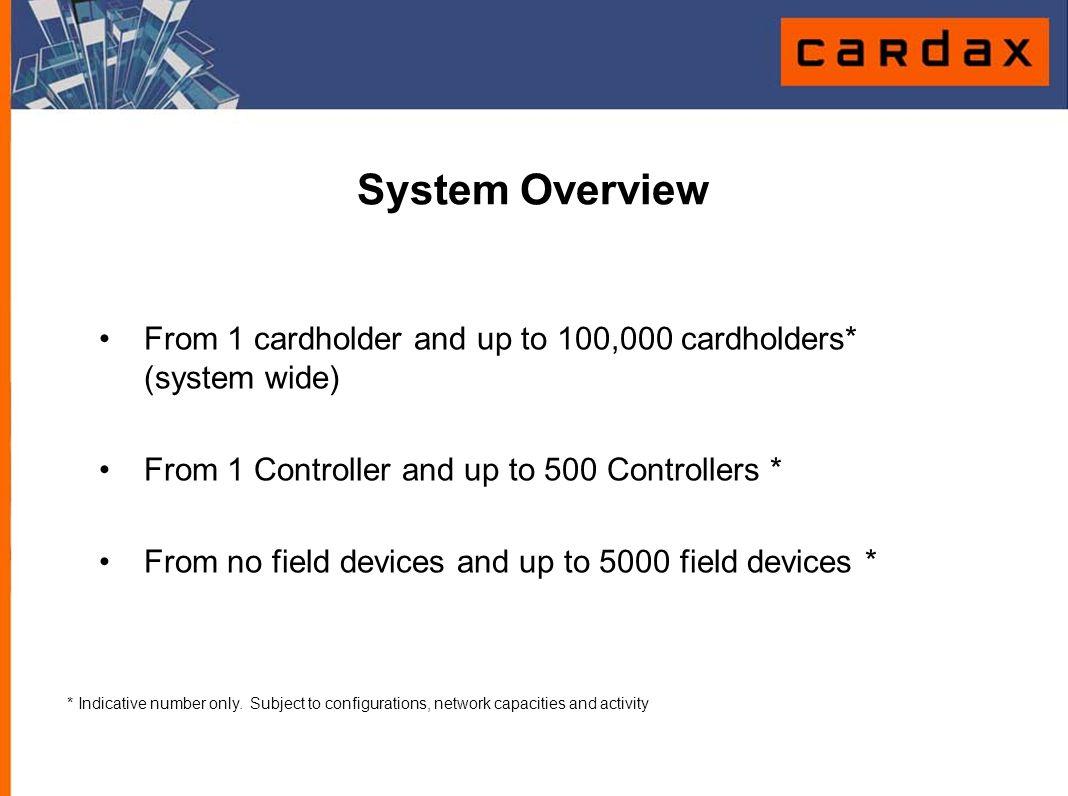Cardax On-Line Training