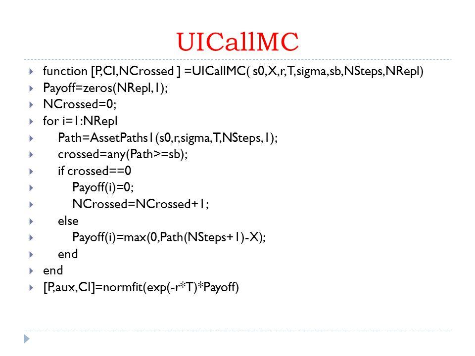 UICallMC  function [P,CI,NCrossed ] =UICallMC( s0,X,r,T,sigma,sb,NSteps,NRepl)  Payoff=zeros(NRepl,1);  NCrossed=0;  for i=1:NRepl  Path=AssetPaths1(s0,r,sigma,T,NSteps,1);  crossed=any(Path>=sb);  if crossed==0  Payoff(i)=0;  NCrossed=NCrossed+1;  else  Payoff(i)=max(0,Path(NSteps+1)-X);  end  [P,aux,CI]=normfit(exp(-r*T)*Payoff)