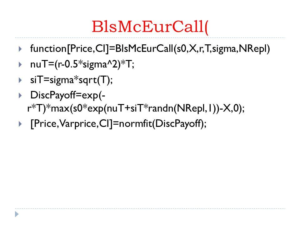 BlsMcEurCall(  function[Price,CI]=BlsMcEurCall(s0,X,r,T,sigma,NRepl)  nuT=(r-0.5*sigma^2)*T;  siT=sigma*sqrt(T);  DiscPayoff=exp(- r*T)*max(s0*exp