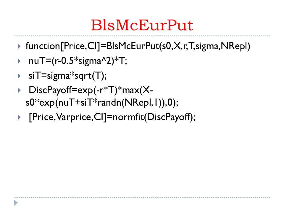 BlsMcEurPut  function[Price,CI]=BlsMcEurPut(s0,X,r,T,sigma,NRepl)  nuT=(r-0.5*sigma^2)*T;  siT=sigma*sqrt(T);  DiscPayoff=exp(-r*T)*max(X- s0*exp(