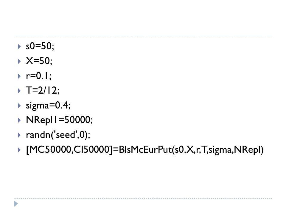  s0=50;  X=50;  r=0.1;  T=2/12;  sigma=0.4;  NRepl1=50000;  randn( seed ,0);  [MC50000,CI50000]=BlsMcEurPut(s0,X,r,T,sigma,NRepl)