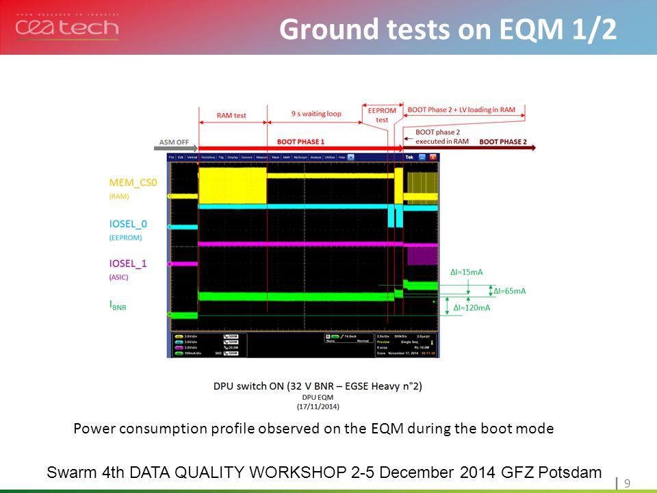 Cliquez pour modifier le style du titre | 9| 9 Swarm 4th DATA QUALITY WORKSHOP 2-5 December 2014 GFZ Potsdam Historique et projets en cou2 2Trs Ground tests on EQM 1/2 Power consumption profile observed on the EQM during the boot mode