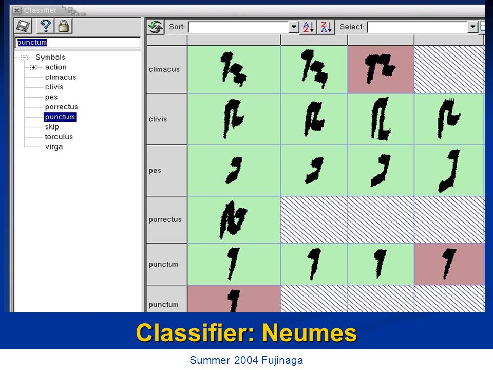 16 / 73 Summer 2004 Fujinaga Classifier: Neumes