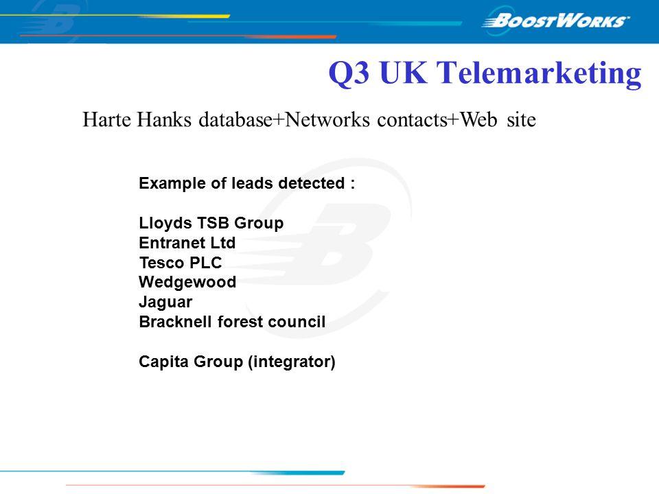 Q4 Telemarketing (Octobre) : 25 qualified leads Semaines4041424344 (3 jours) 1 er téléacteur Base Interop Base Interop Base Interop + Base Sezam Base Interop + Base Sezam Base Interop + Base Sezam 2 ème téléacteur Base Sezam Emailing Base Sezam + Base Sezam + Relance Emailing + 2 insertions JDNet Base Sezam + Traitement Web Leads JDNet Emailing Base Sezam + Traitement Web Leads JDNet + Insertion Silicon