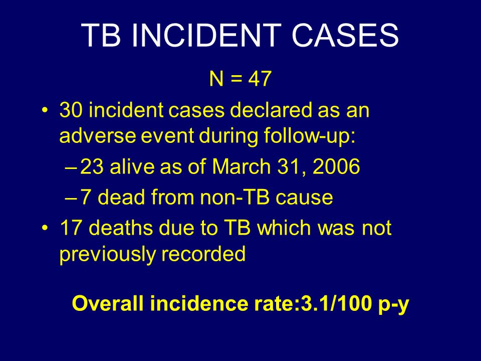 TB INCIDENT CASES N = 47 30 incident cases declared as an adverse event during follow-up: –23 alive as of March 31, 2006 –7 dead from non-TB cause 17 deaths due to TB which was not previously recorded Overall incidence rate:3.1/100 p-y