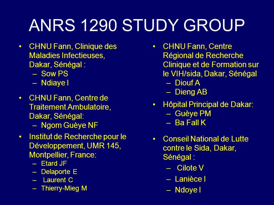 CHNU Fann, Centre Régional de Recherche Clinique et de Formation sur le VIH/sida, Dakar, Sénégal –Diouf A –Dieng AB CHNU Fann, Clinique des Maladies Infectieuses, Dakar, Sénégal : –Sow PS –Ndiaye I CHNU Fann, Centre de Traitement Ambulatoire, Dakar, Sénégal: –Ngom Guèye NF Hôpital Principal de Dakar: –Guèye PM –Ba Fall K ANRS 1290 STUDY GROUP Conseil National de Lutte contre le Sida, Dakar, Sénégal : – Cilote V –Lanièce I –Ndoye I Institut de Recherche pour le Développement, UMR 145, Montpellier, France: –Etard JF –Delaporte E – Laurent C –Thierry-Mieg M