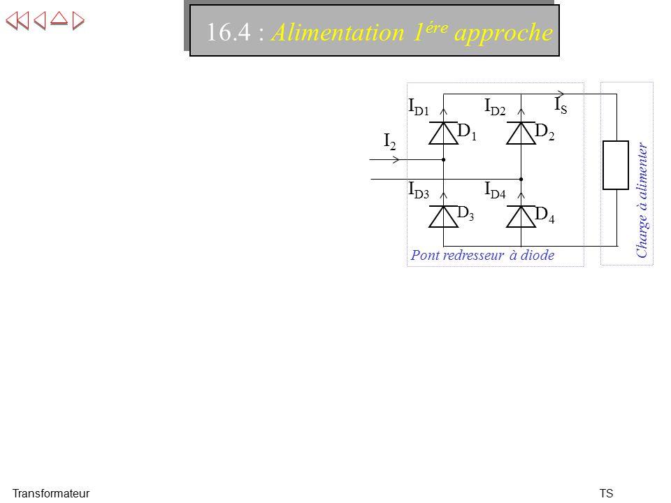 TS 16.4 : Alimentation 1 ére approche Transformateur D3D3 D4D4 I D1 D1D1 I D3 I D2 D2D2 I D4 Pont redresseur à diode Charge à alimenter ISIS I2I2