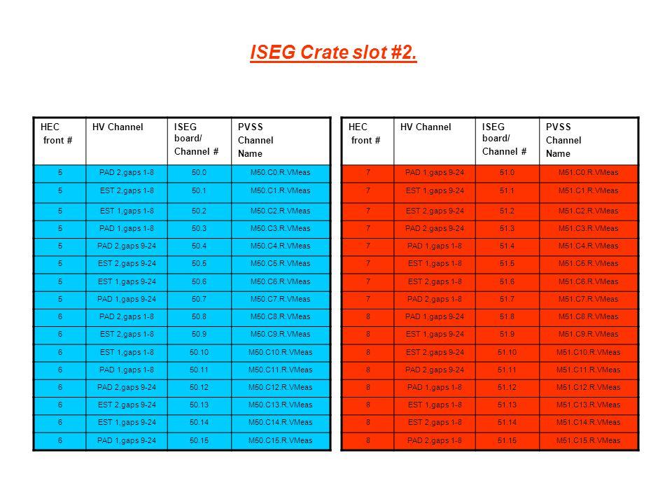 ISEG Crate slot #2.