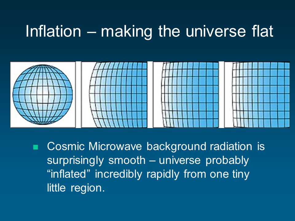 Inflation – making the universe flat Cosmic Microwave background radiation is surprisingly smooth – universe probably inflated incredibly rapidly from one tiny little region.