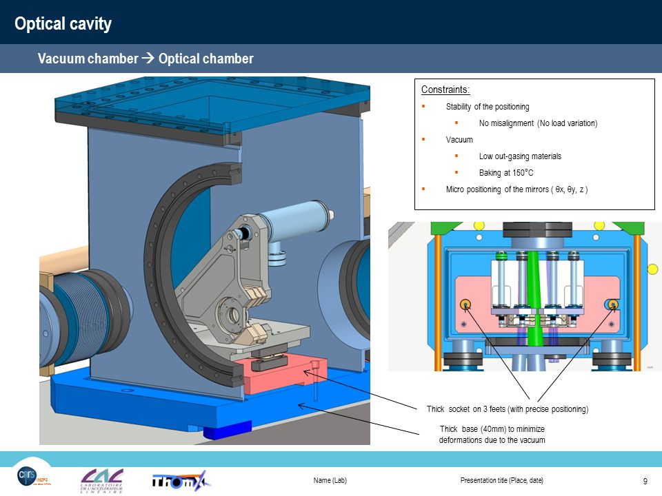 Name (Lab)Presentation title (Place, date) 9 IN2P3 Les deux infinis Optical cavity Vacuum chamber  Optical chamber Thick base (40mm) to minimize deformations due to the vacuum Thick socket on 3 feets (with precise positioning) Constraints:  Stability of the positioning  No misalignment (No load variation)  Vacuum  Low out-gasing materials  Baking at 150°C  Micro positioning of the mirrors ( θx, θy, z )
