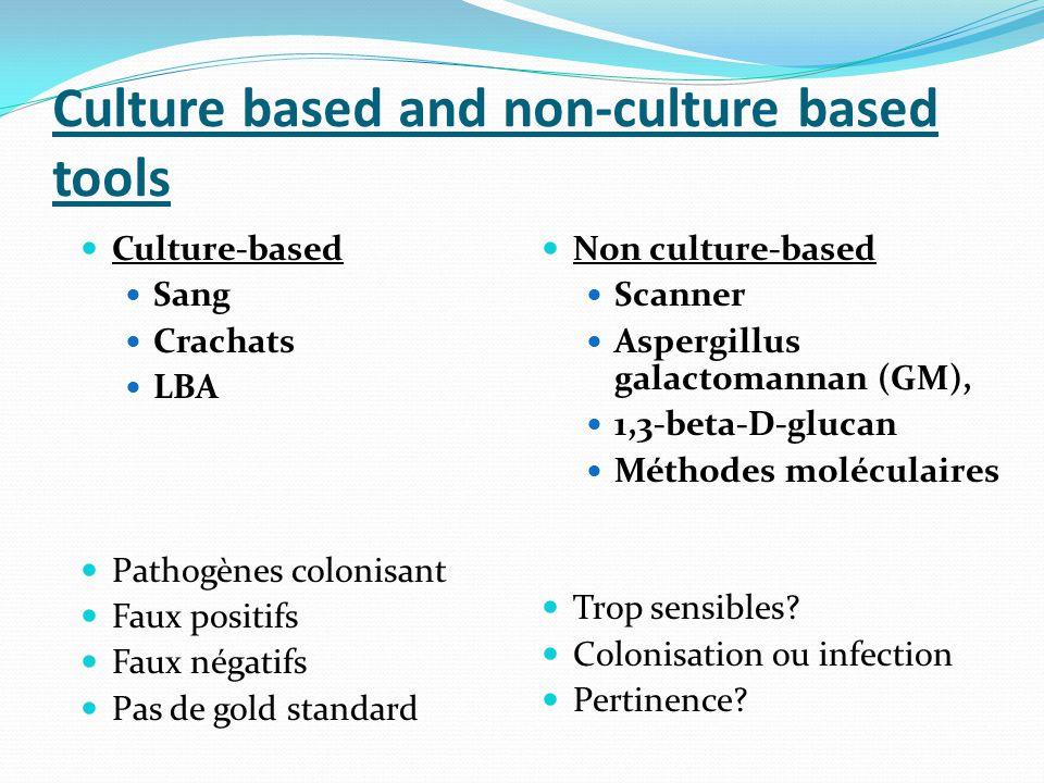 Culture based and non-culture based tools Culture-based Sang Crachats LBA Pathogènes colonisant Faux positifs Faux négatifs Pas de gold standard Non culture-based Scanner Aspergillus galactomannan (GM), 1,3-beta-D-glucan Méthodes moléculaires Trop sensibles.