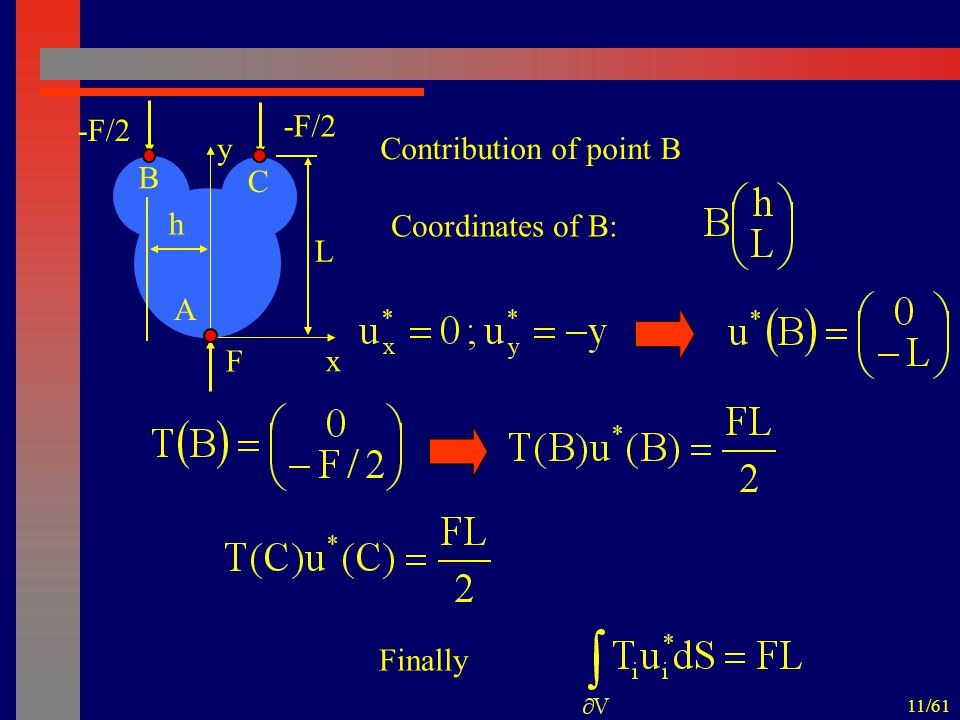 11/61 Contribution of point B Coordinates of B: Finally -F/2 F y x A B C L h