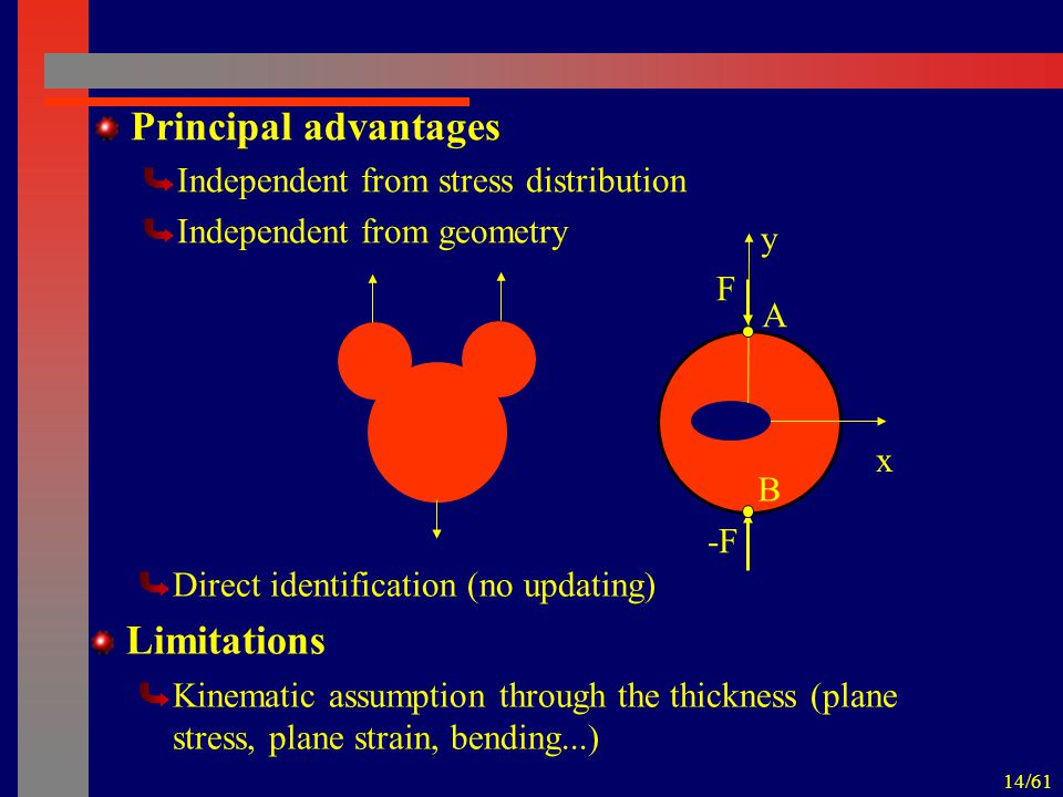 14/61 Principal advantages Independent from stress distribution Independent from geometry Direct identification (no updating) Limitations Kinematic assumption through the thickness (plane stress, plane strain, bending...) y F -F x A B
