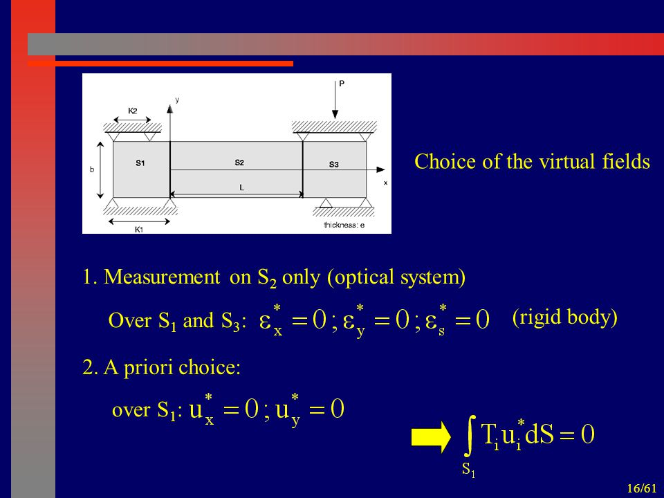 16/61 Choice of the virtual fields 1. Measurement on S 2 only (optical system) Over S 1 and S 3 : (rigid body) 2. A priori choice: over S 1 :