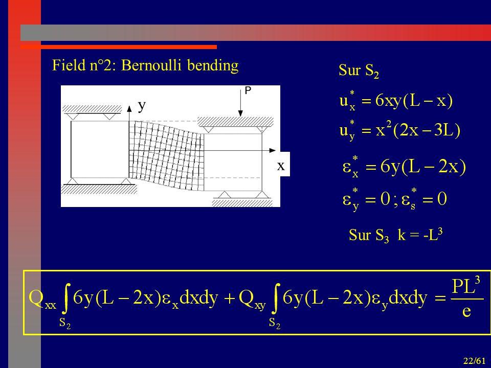 22/61 y x Field n°2: Bernoulli bending Sur S 2 Sur S 3 k = -L 3
